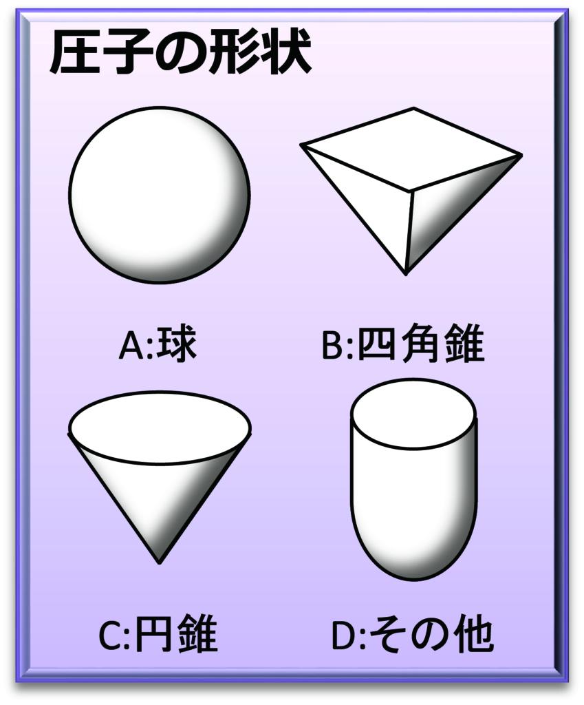 圧子の形状