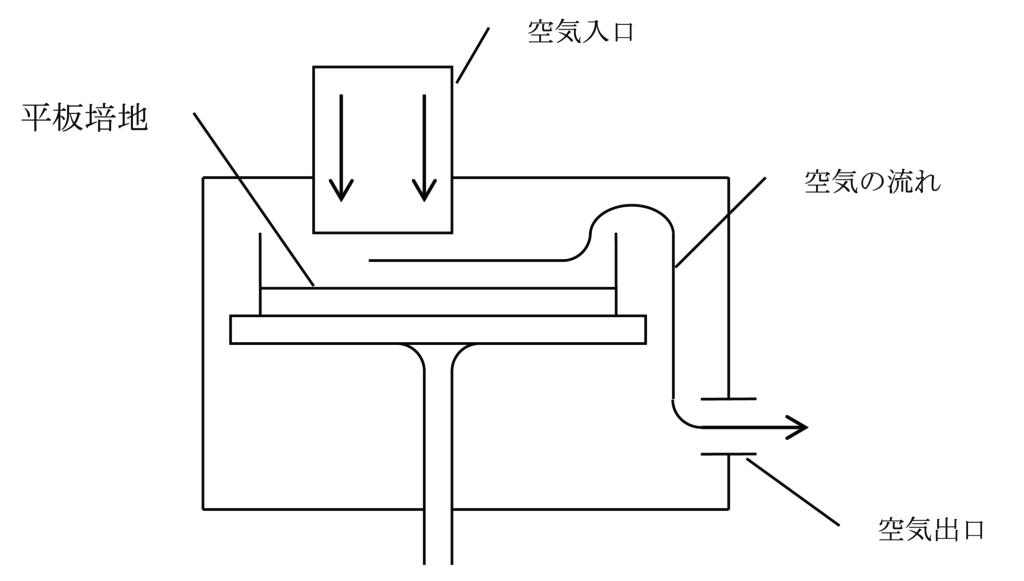スリットサンプラ概略図