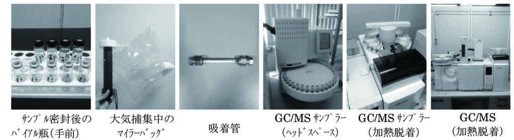 測定器具及び装置写真 バイアル分瓶 マイラーバック 吸着管  HS-GC/MS GC/MS
