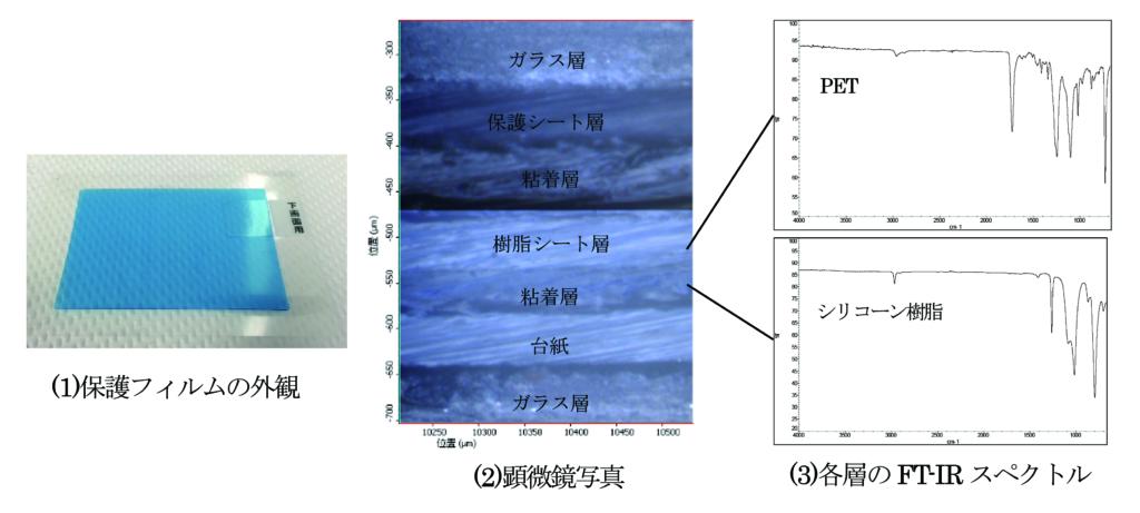 保護フィルムの顕微鏡写真とFT-IR スペクトル