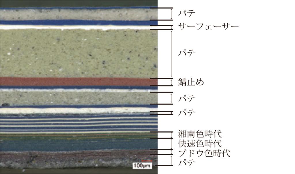 国鉄クモハ52004塗料片
