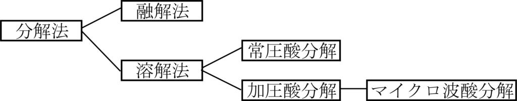 74号_図1